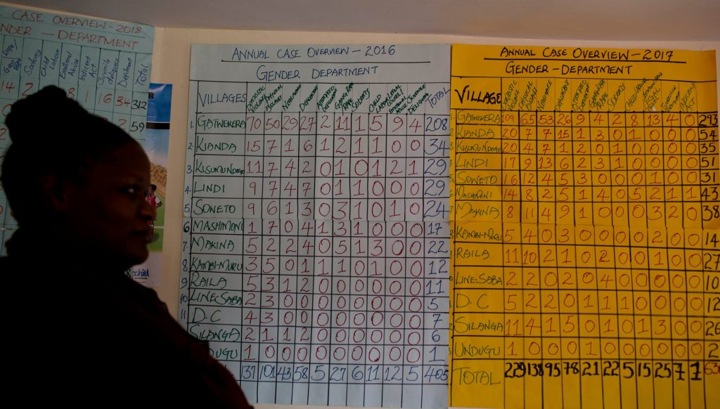 Handwritten charts attached to the wall of an office run by charity Shofco in Kibera show reported figures for gender violence. (Kate Holt, The Guardian)