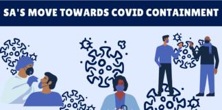 COVID containment
